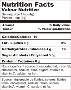 Sweeteners Nutrition Facts