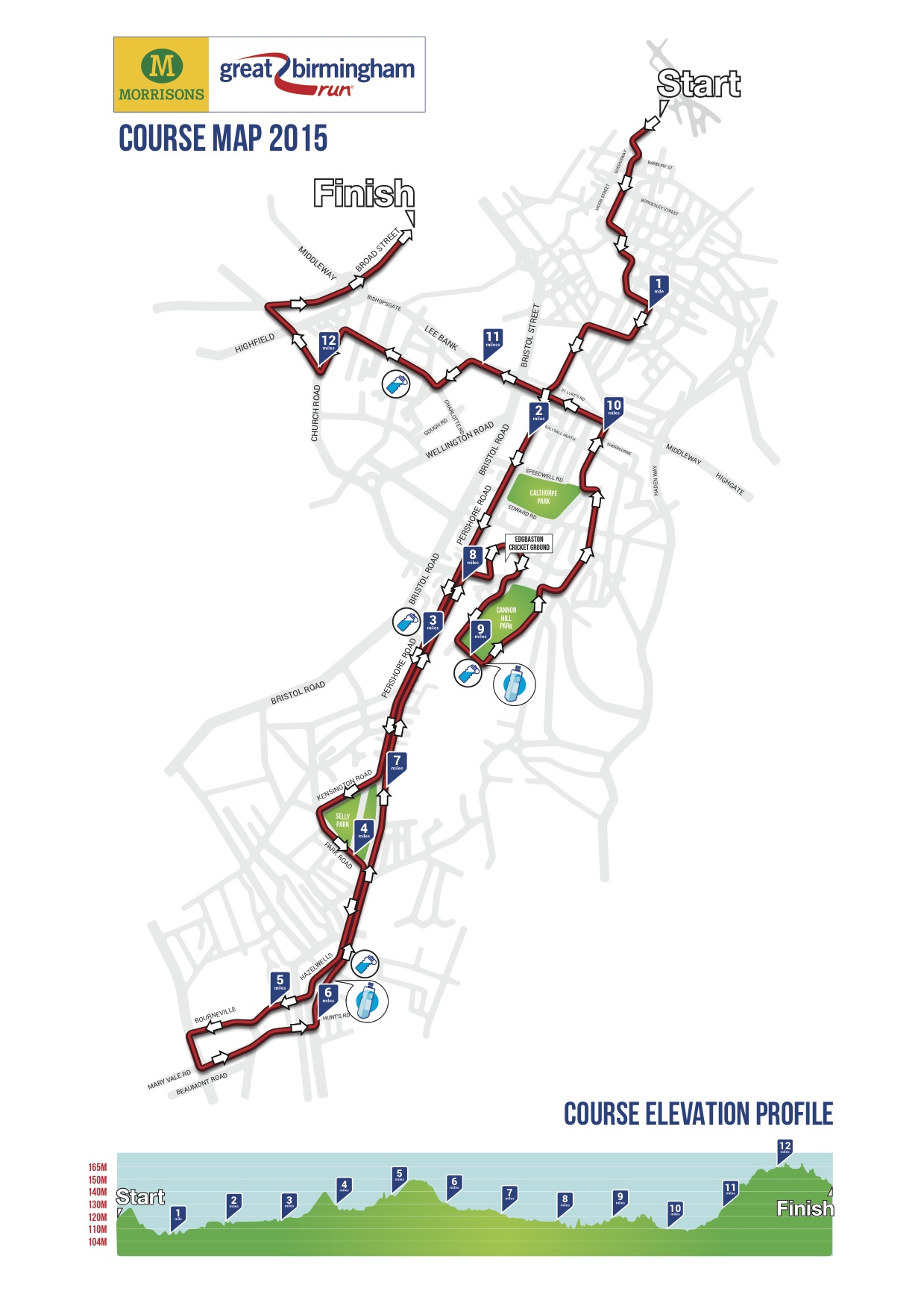 map for Birmingham half Marathon