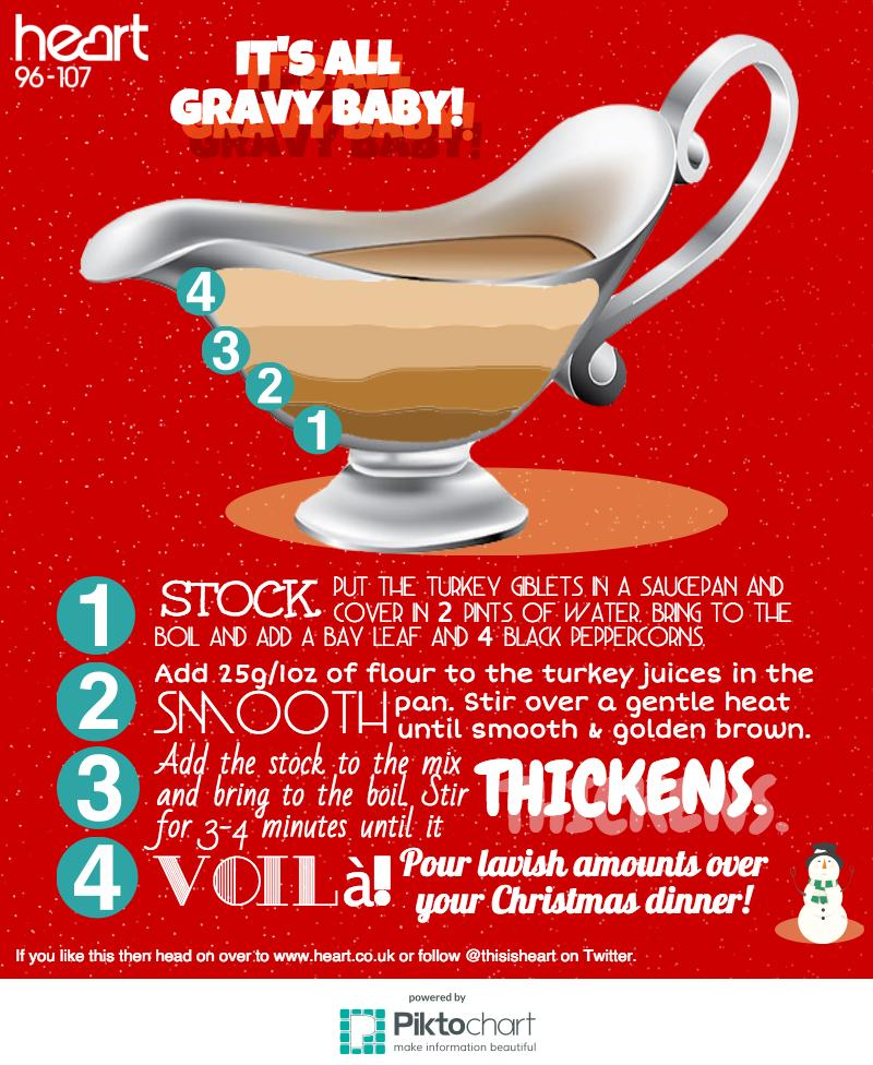 Hearts Gravy guide
