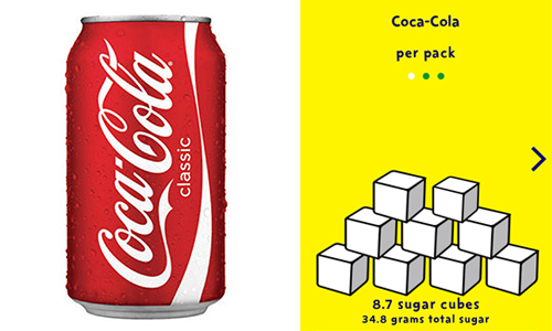 How much Sugar is in your food?