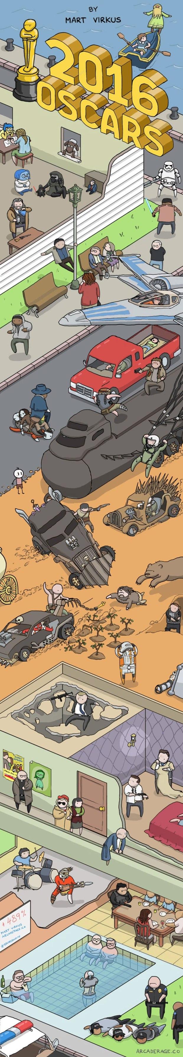 Oscars 2016 illustration Mark Virkus