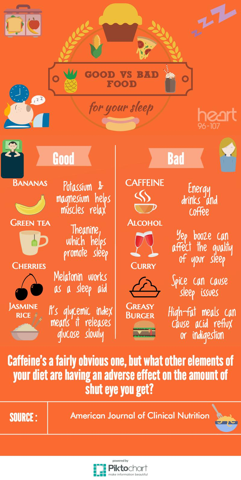 Infographic good versus bad food