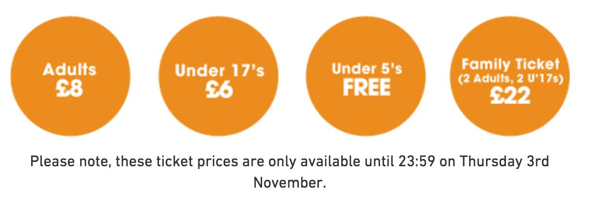 ageas prices