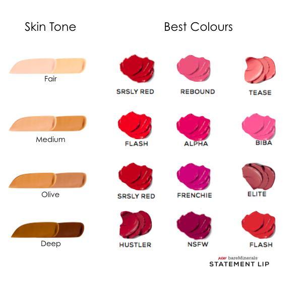 Lipstick skin tone matcher