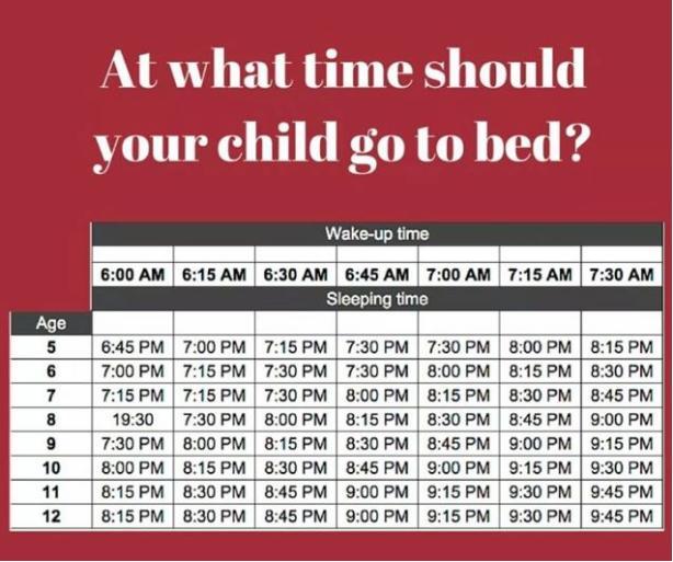 sleeping chart for children