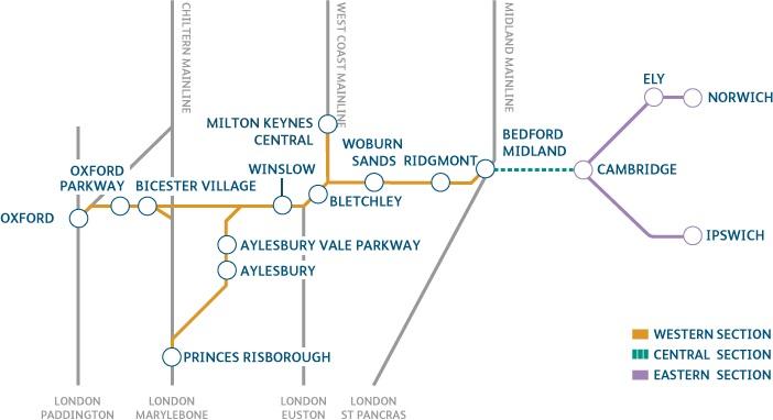 East West Rail Map Varsity Line