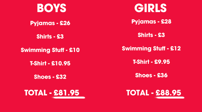 Are Girls Clothes More Expensive Than Boys? Compar
