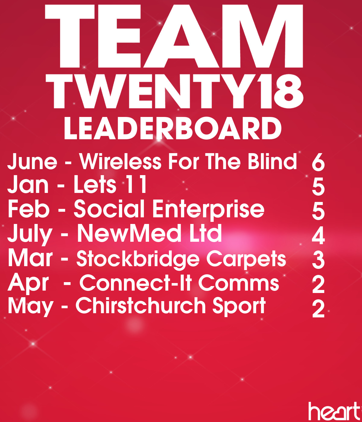Team 2018 July