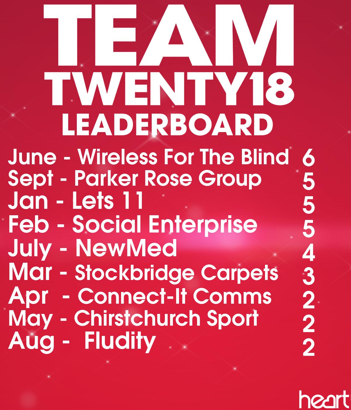 team 2018 sept
