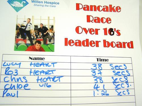 Pancake Race 2010
