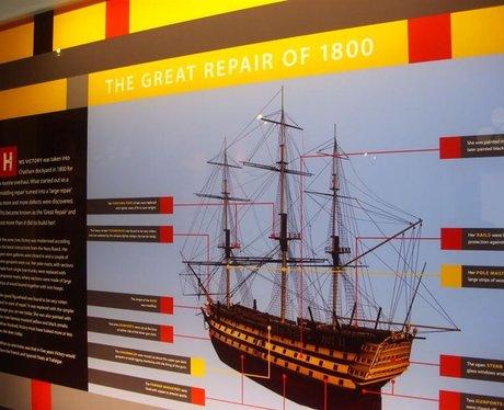 HMS Victory Restoration
