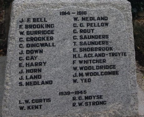 World War 1 Commemorations