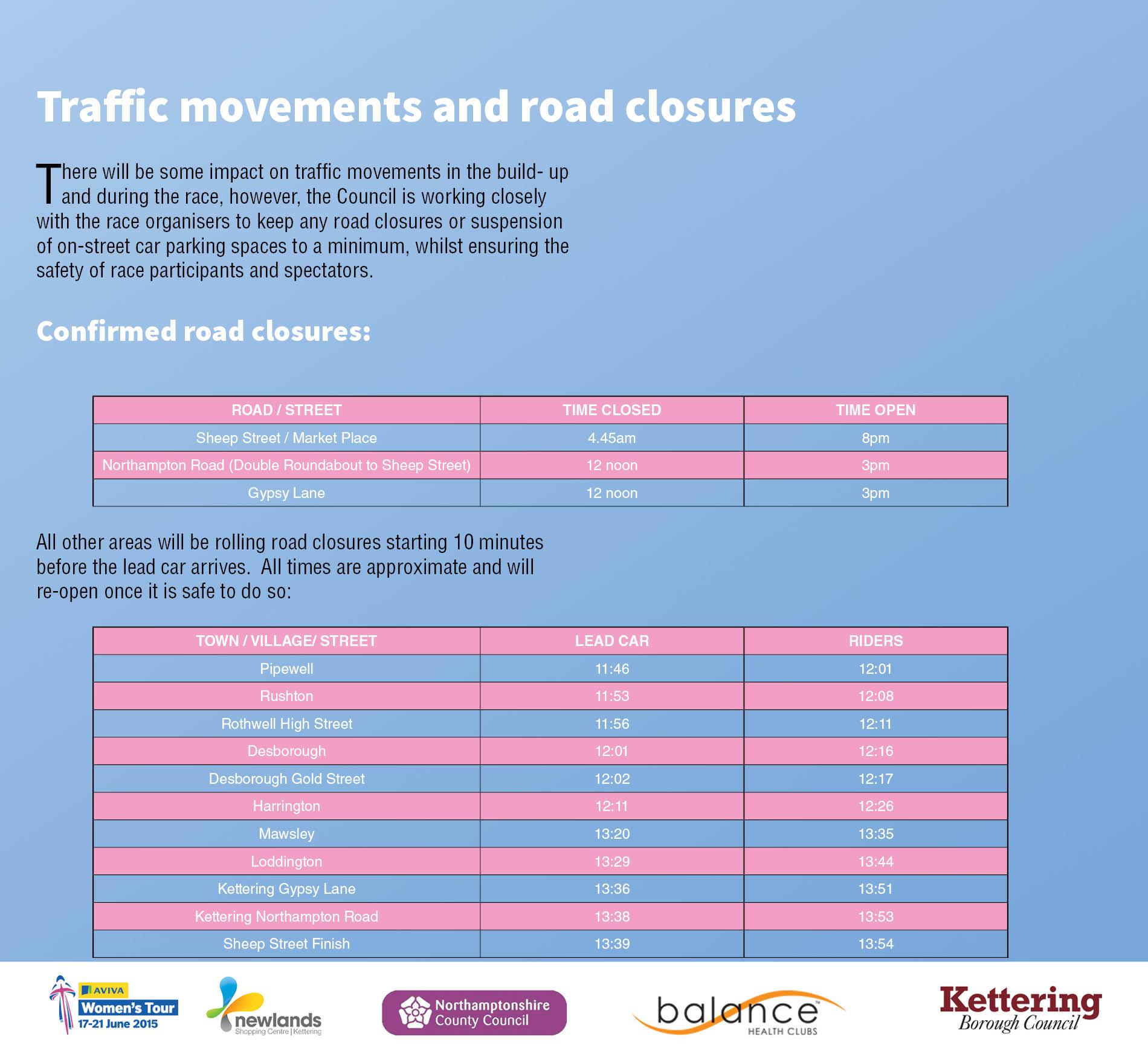 Aviva Women's Tour Kettering Road Closures