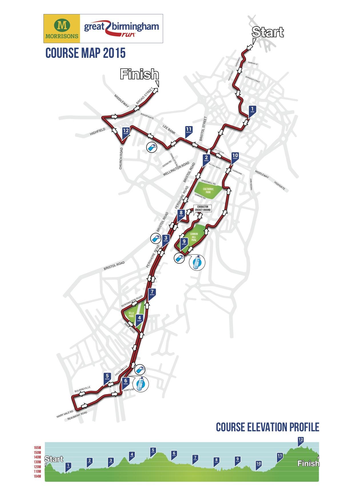 map for Birmingham half Marathon