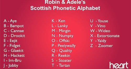 The scottish phonetic alphabet heart scotland robin and adeles phonetic alphabet altavistaventures Images