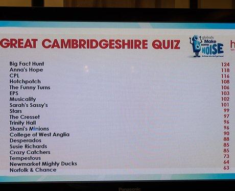 The Great Cambridgeshire Quiz