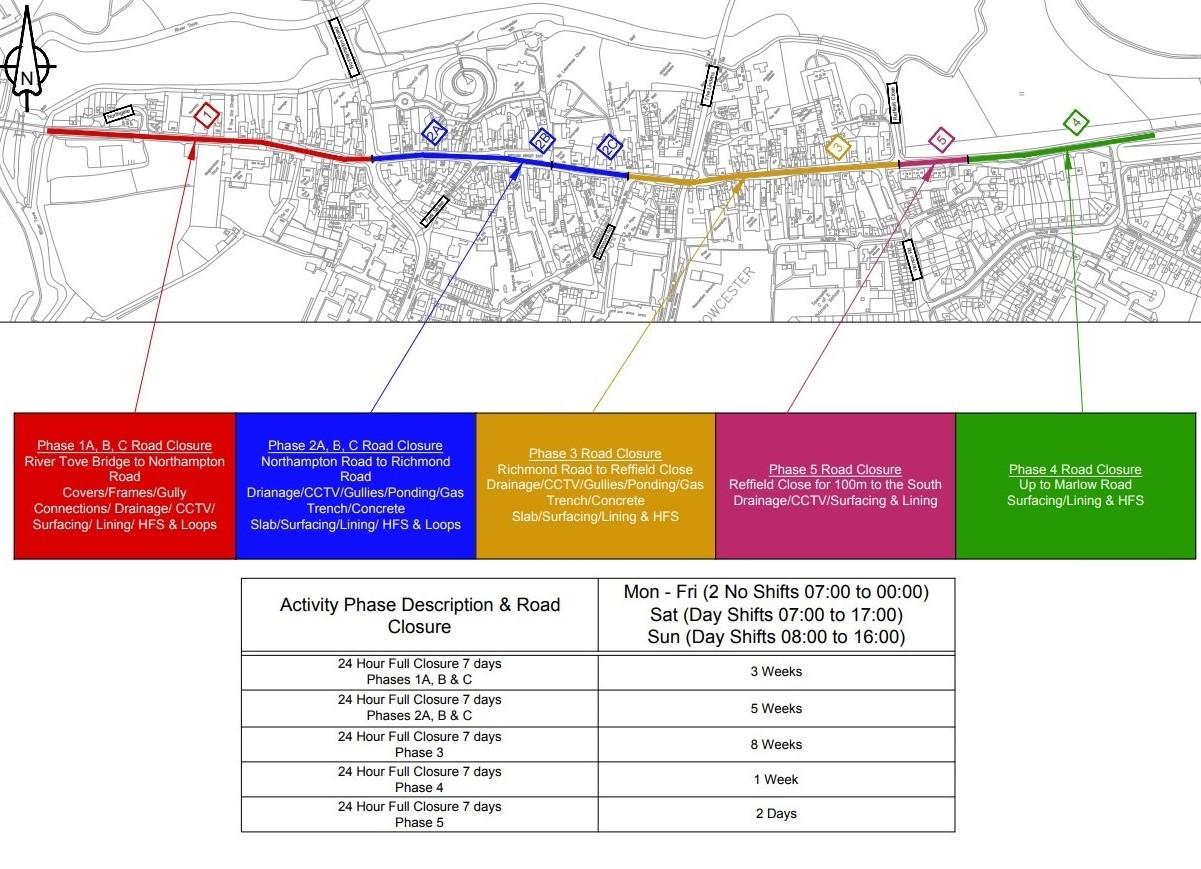 A5 Roadworks Scheme