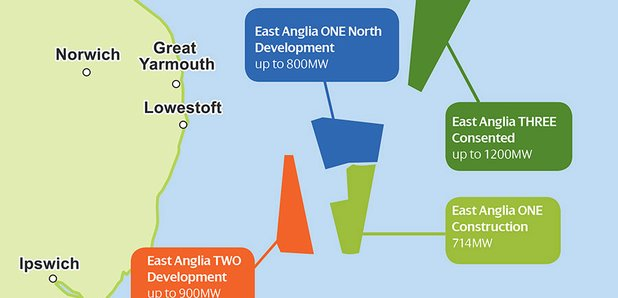 Communities on the Norfolk and Suffolk coast are set to benefit from new funding for the Offshore Wind sector